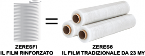 film estensibile manuale rinforzato