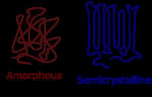 La nascita di Unikornio: polimeri